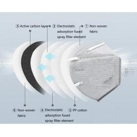10db Aktív szenes FFP2 kn95 védő maszk fekete szájmaszk  arcmaszk